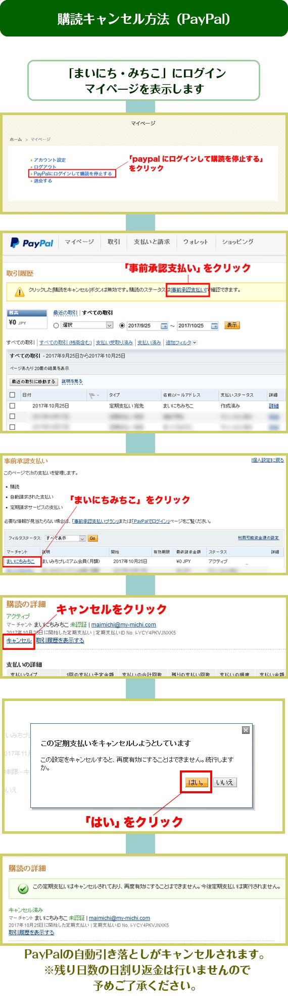 購読キャンセル手順(PayPal)